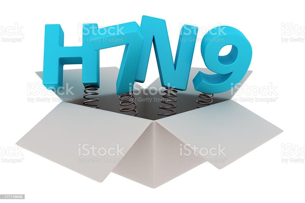 H7N9 Surprise stock photo