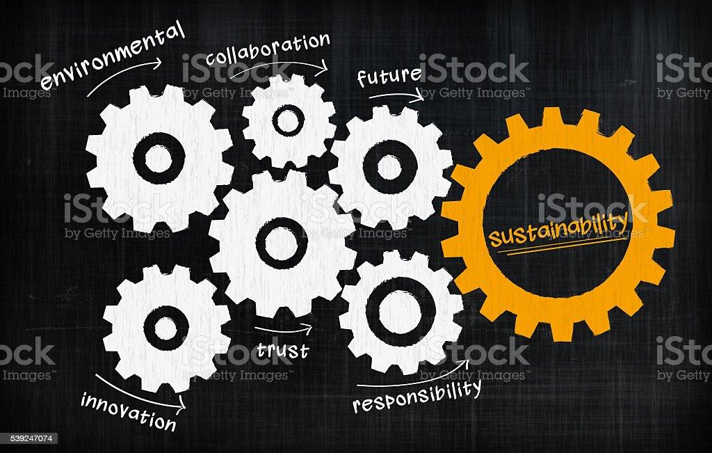Sustainability gears stock photo