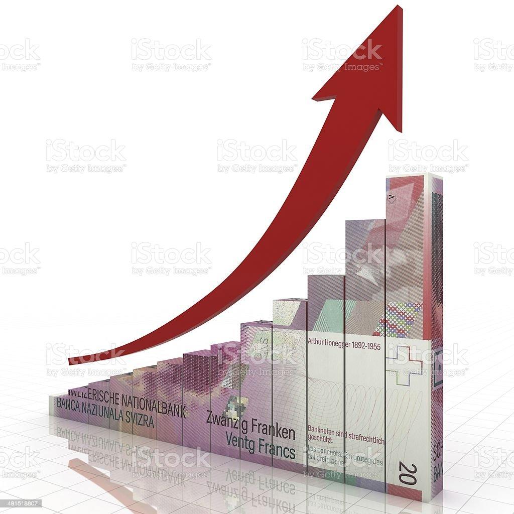 Swiss Economics Growth stock photo