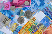 Swiss franc banknotes and coins as background