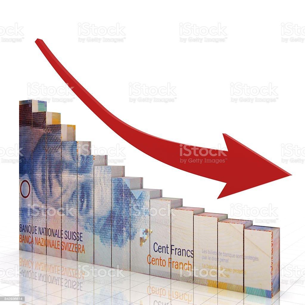 Swiss franc money economics crisis recession graph chart concept stock photo