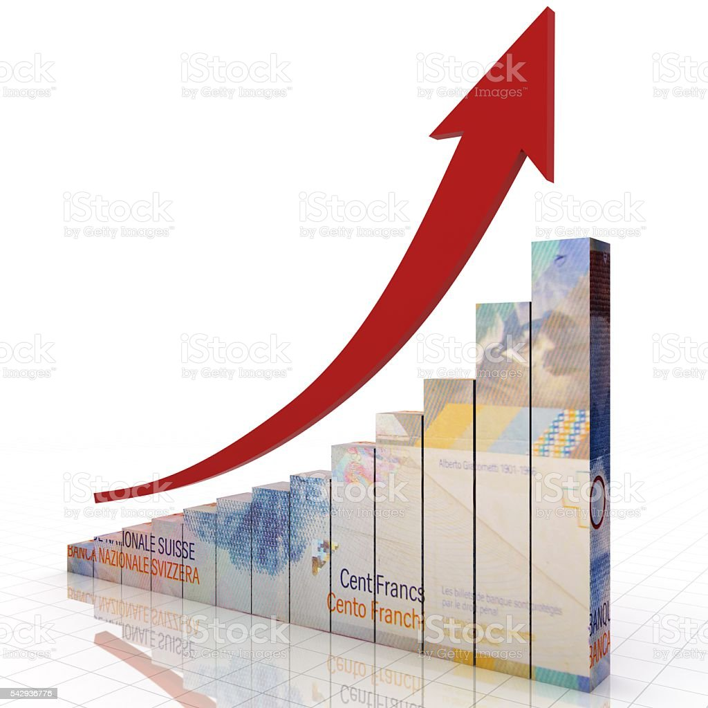 Swiss franc money economics growth graph chart concept stock photo