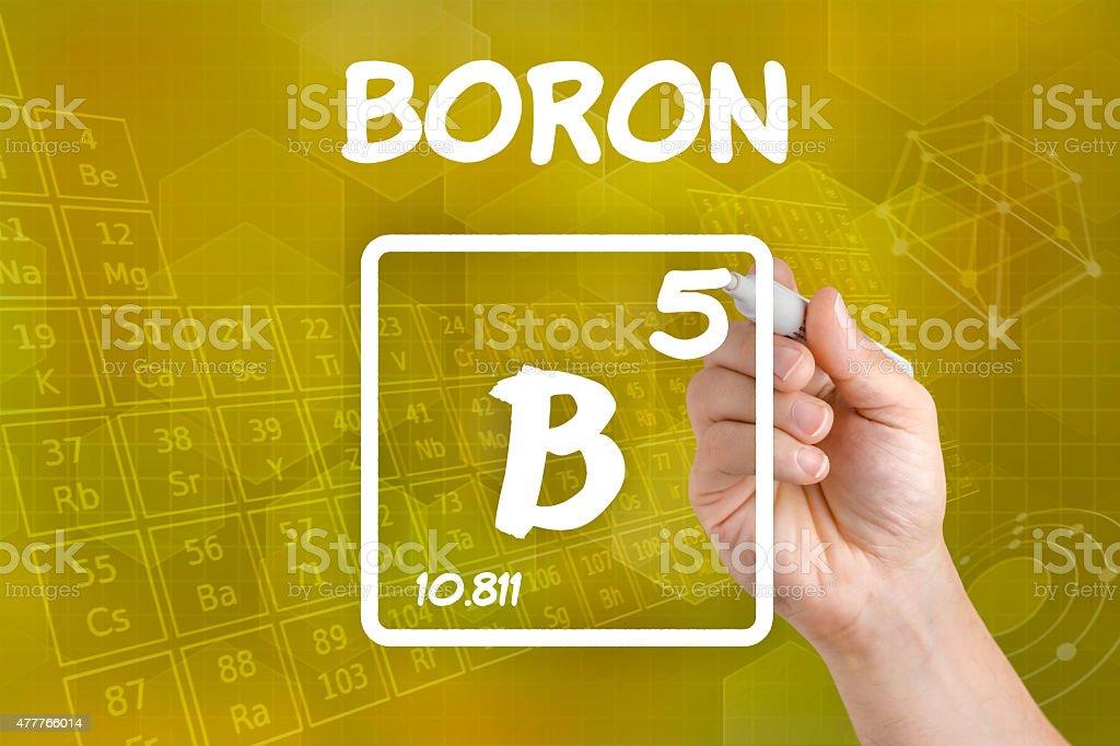 Symbol for the chemical element boron stock photo