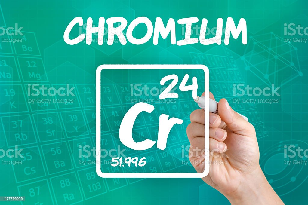 Symbol for the chemical element chromium stock photo