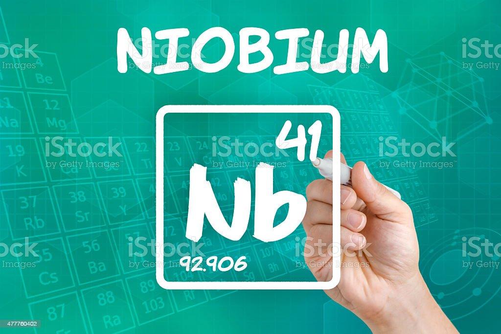 Symbol for the chemical element niobium stock photo