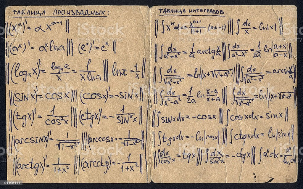 Table of Integrals and Derivatives royalty-free stock photo