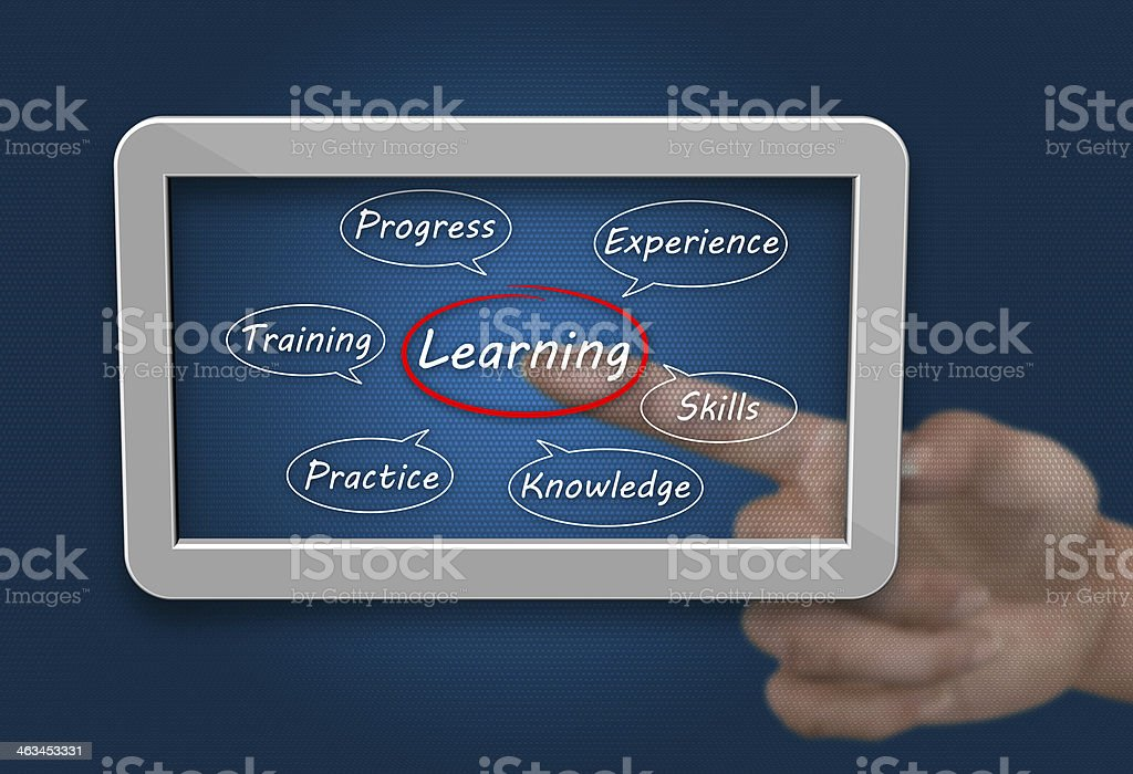 Tablet pc learning concept royalty-free stock photo
