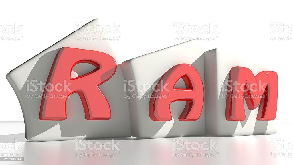 RAM tags stock photo