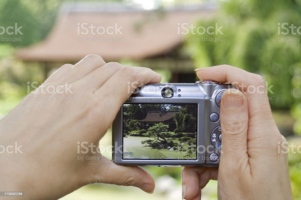 Taking picture with point and shoot digital camera