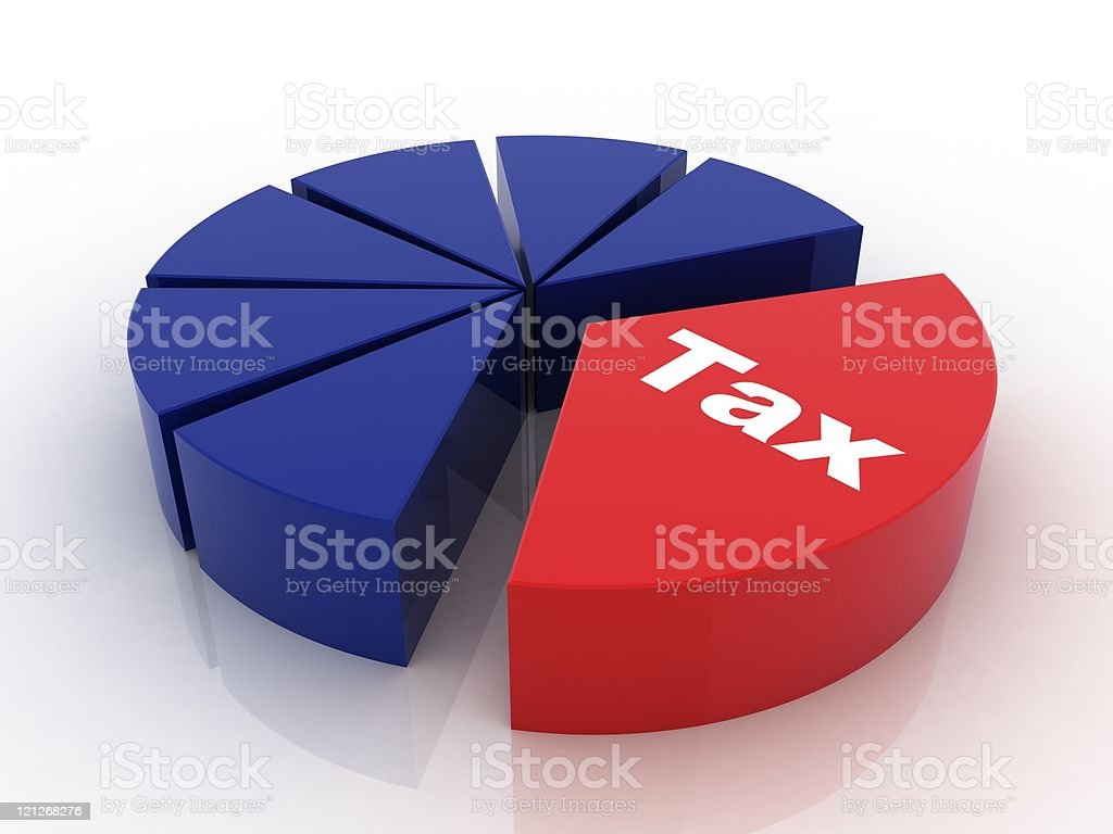 Tax Pie Chart royalty-free stock photo