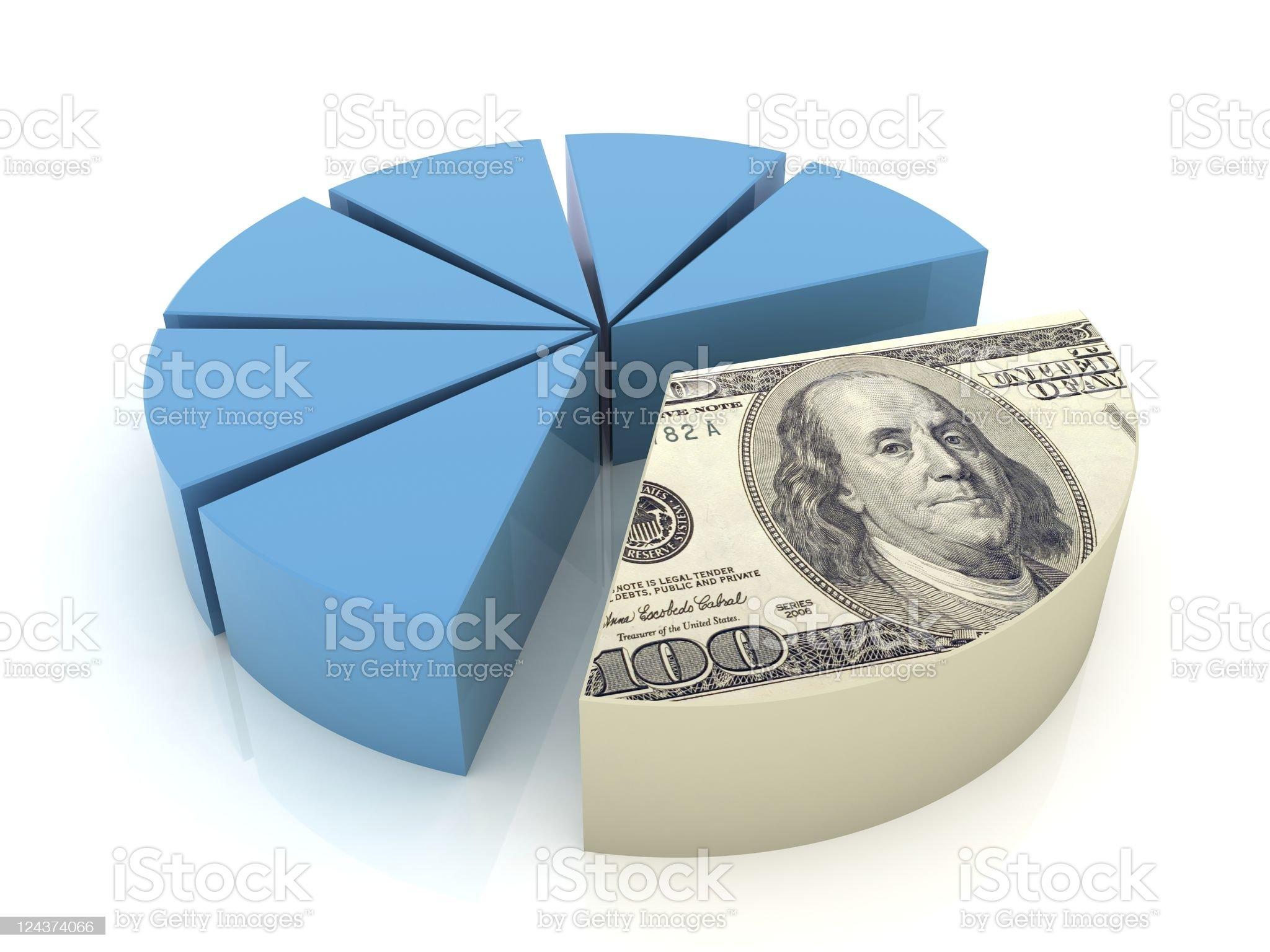 Tax Pie Chart royalty-free stock photo