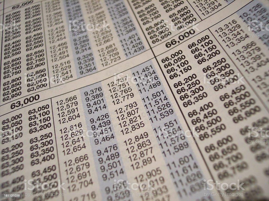 Tax Table Macro stock photo