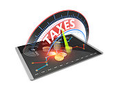 Taxes Financial Statistics, vision, budget and fees