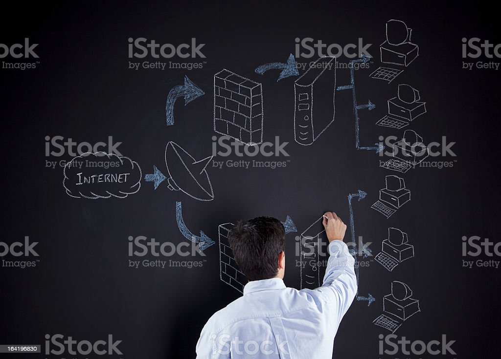 Teaching a firewall solution royalty-free stock photo