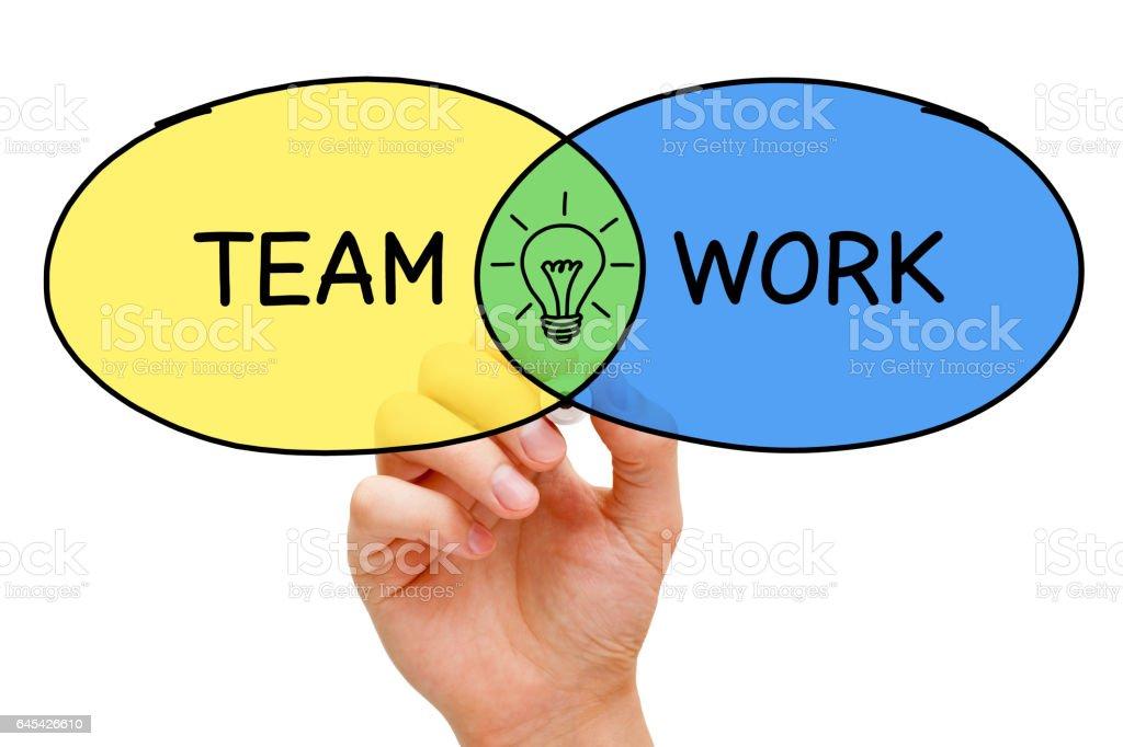 Teamwork Idea Concept stock photo