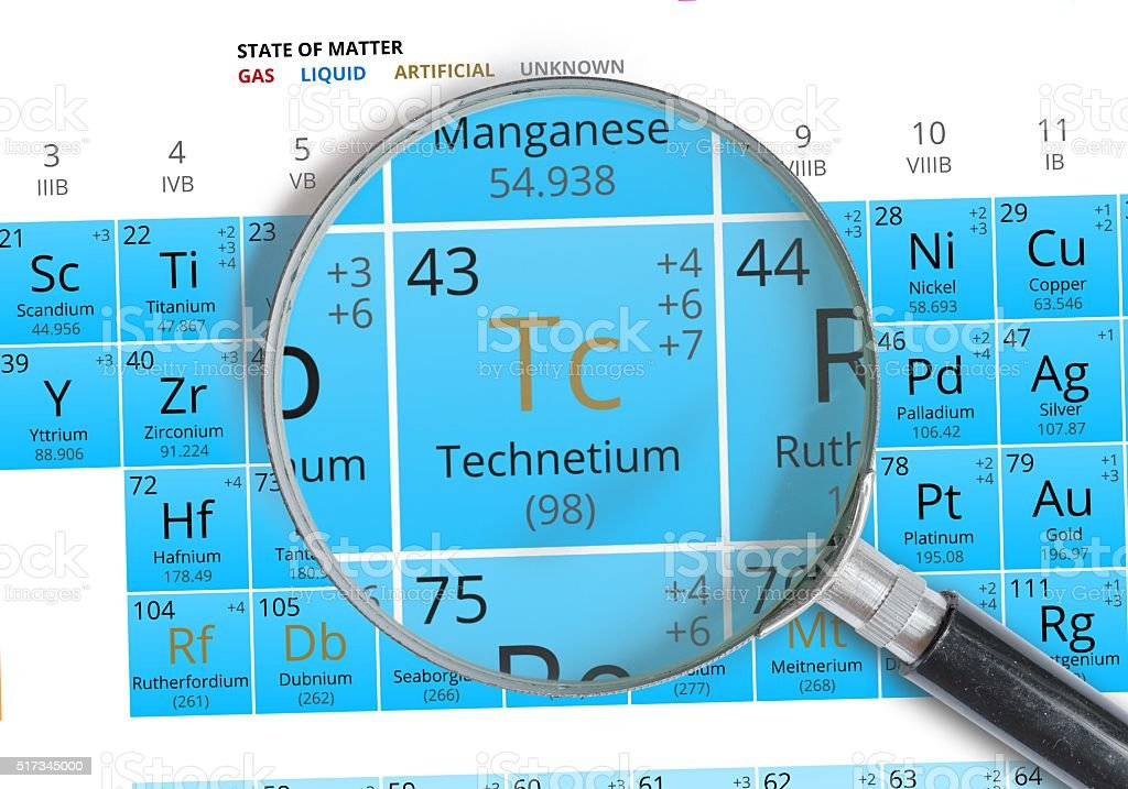 Technetium symbol - Tc. Element of the periodic table zoomed stock photo