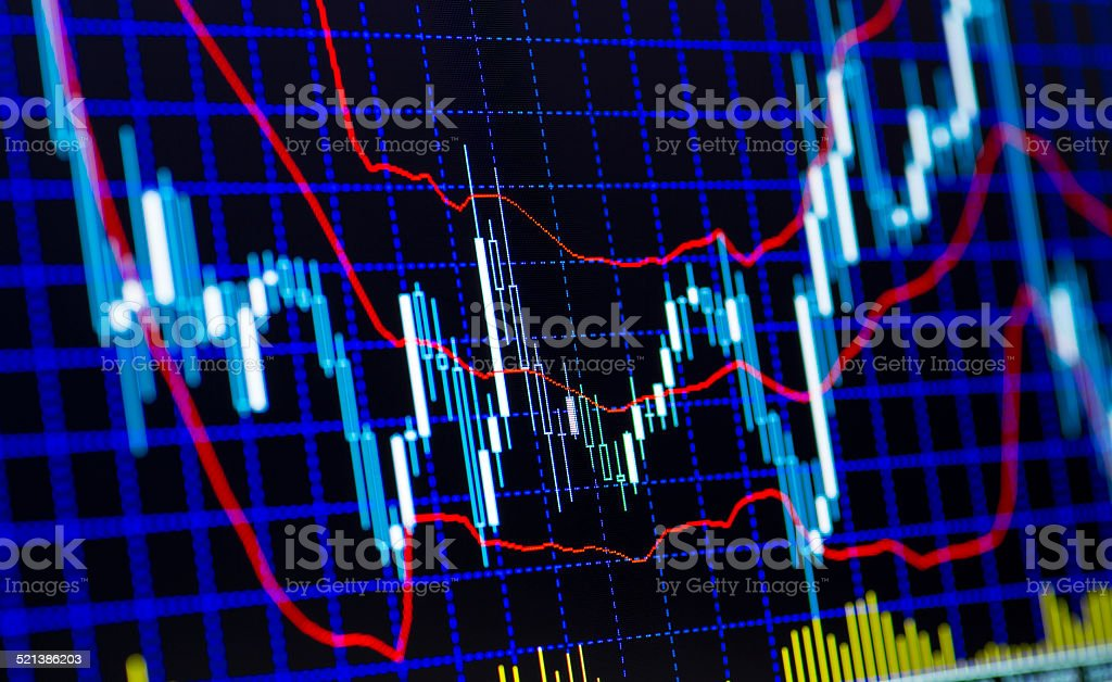 Technical analysis of stock exchange shares and forex stock photo