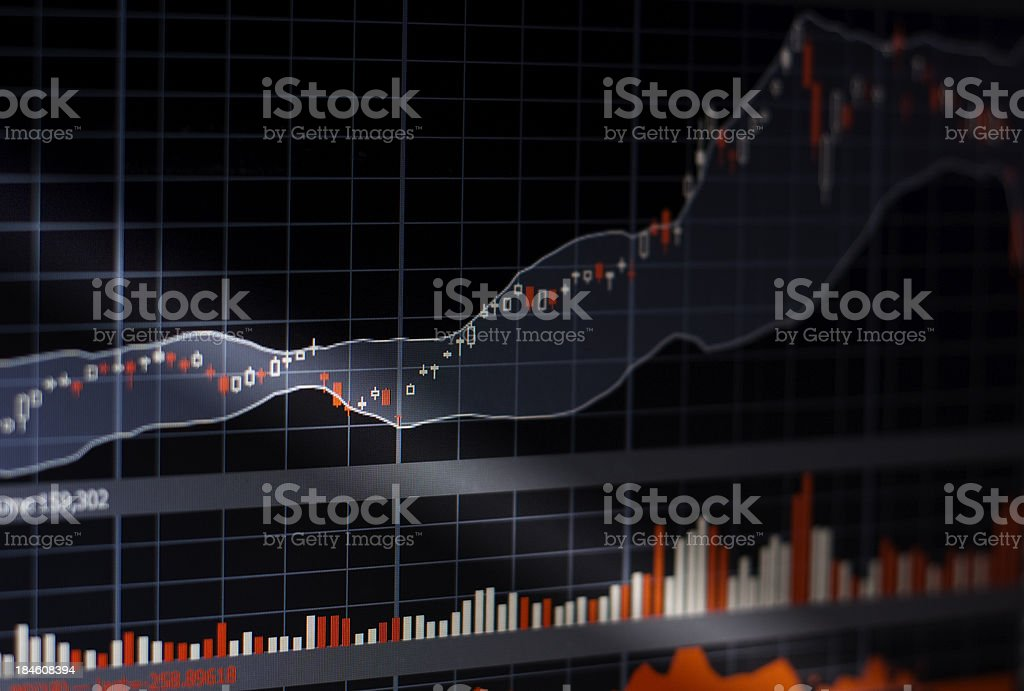 Technical indicators stock photo