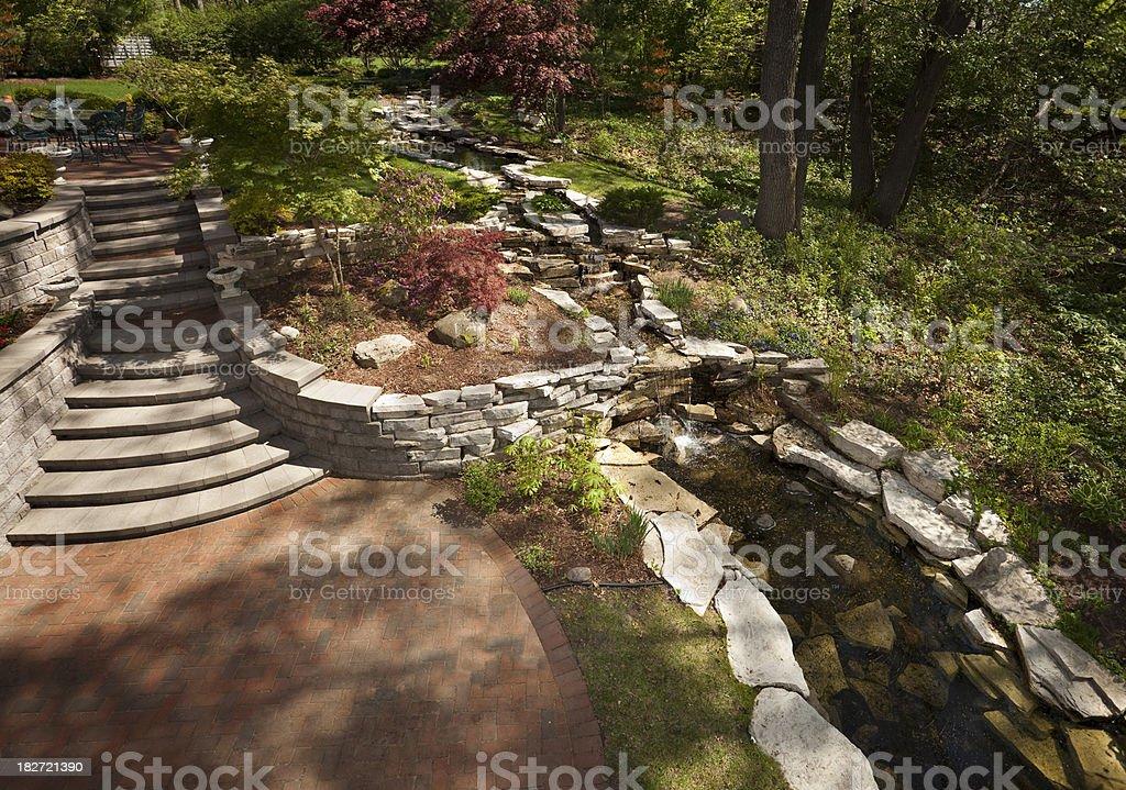 Terraced Garden Designed Back Yard With Brick Steps