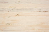 Textured background of light wooden boards