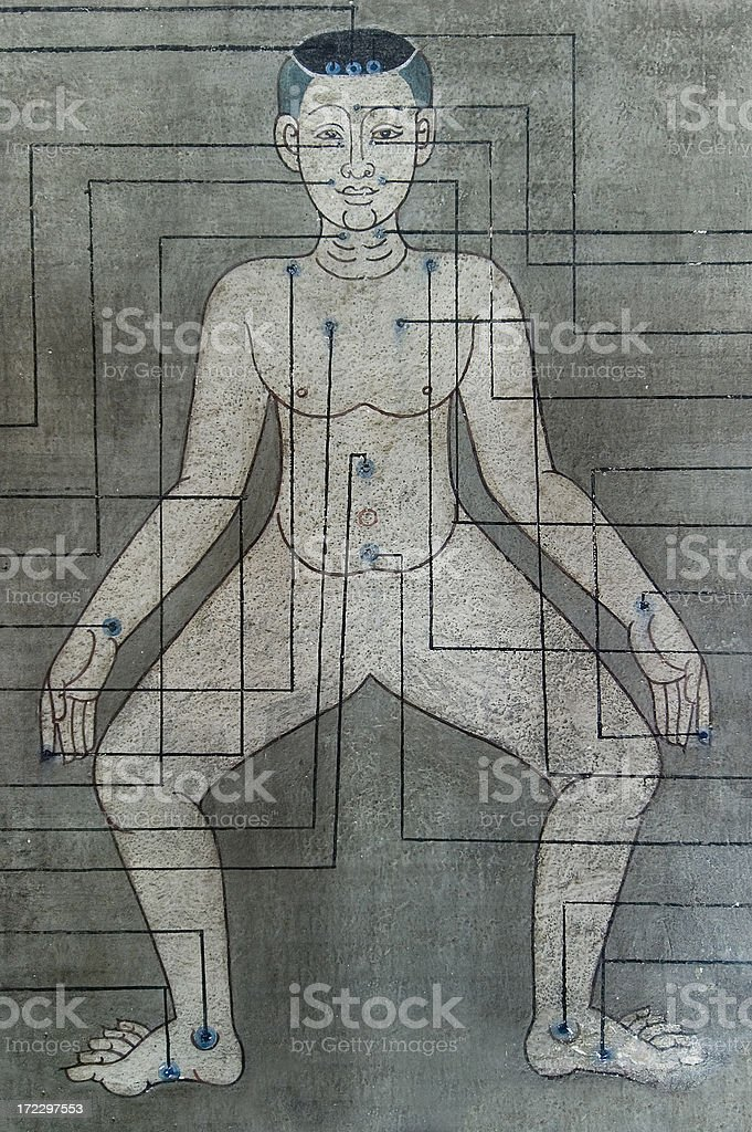 Thai Massage Pressure Points stock photo