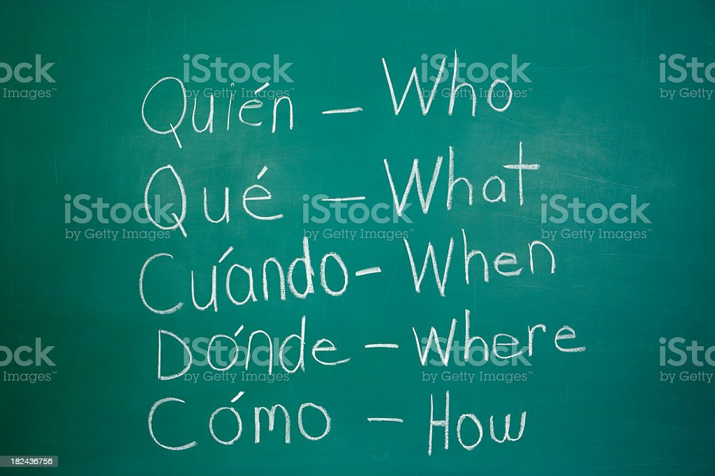 The 5 Ws in Spanish on a chalkboard  stock photo