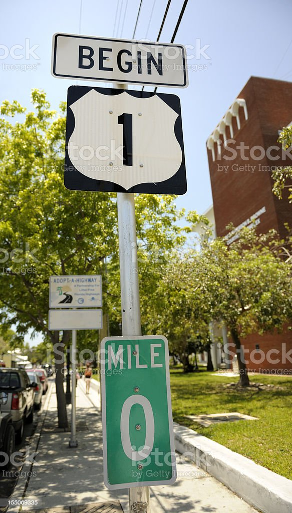 the beginning of Route 1 in Key West Florida royalty-free stock photo