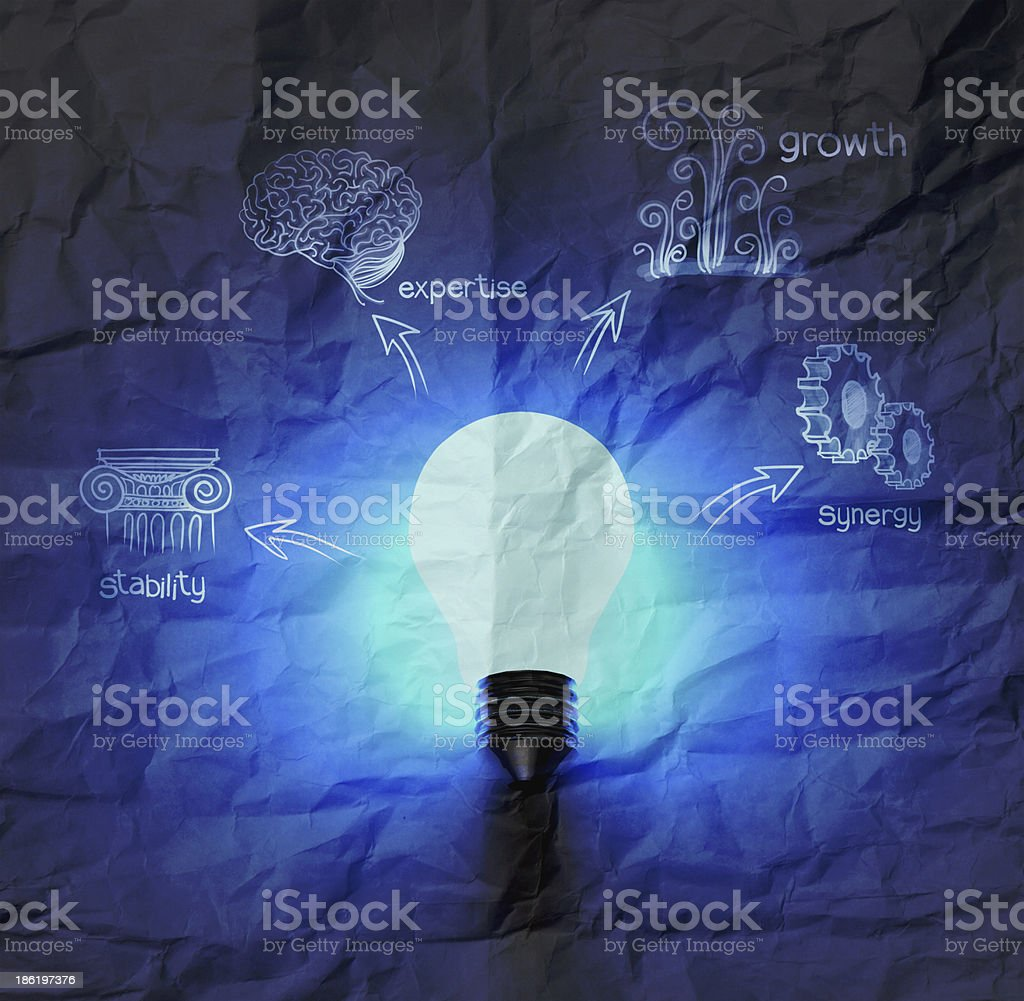 the best idea diagram royalty-free stock photo