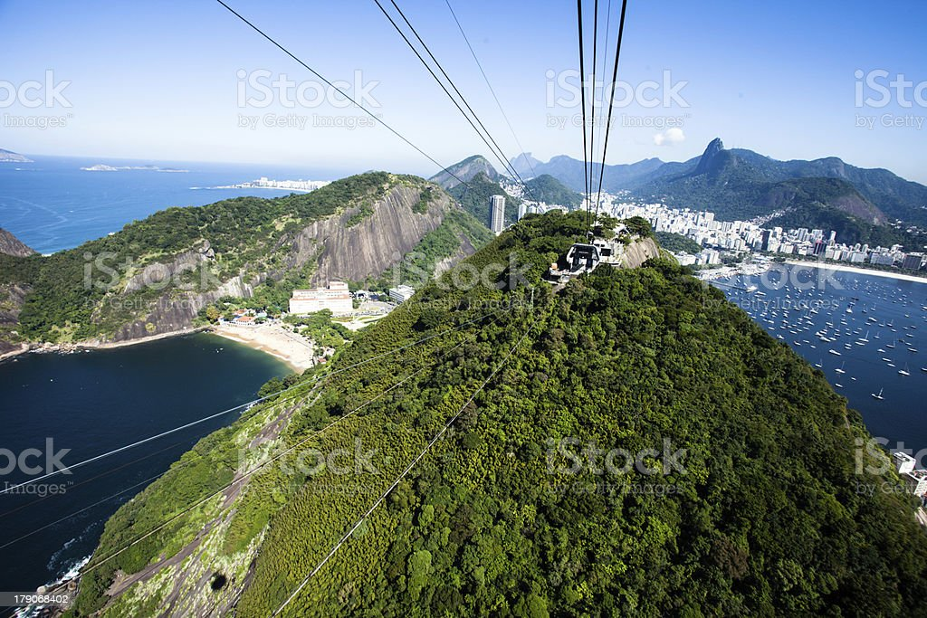 The cable car to Sugar Loaf,Rio de Janeiro,Brazil royalty-free stock photo
