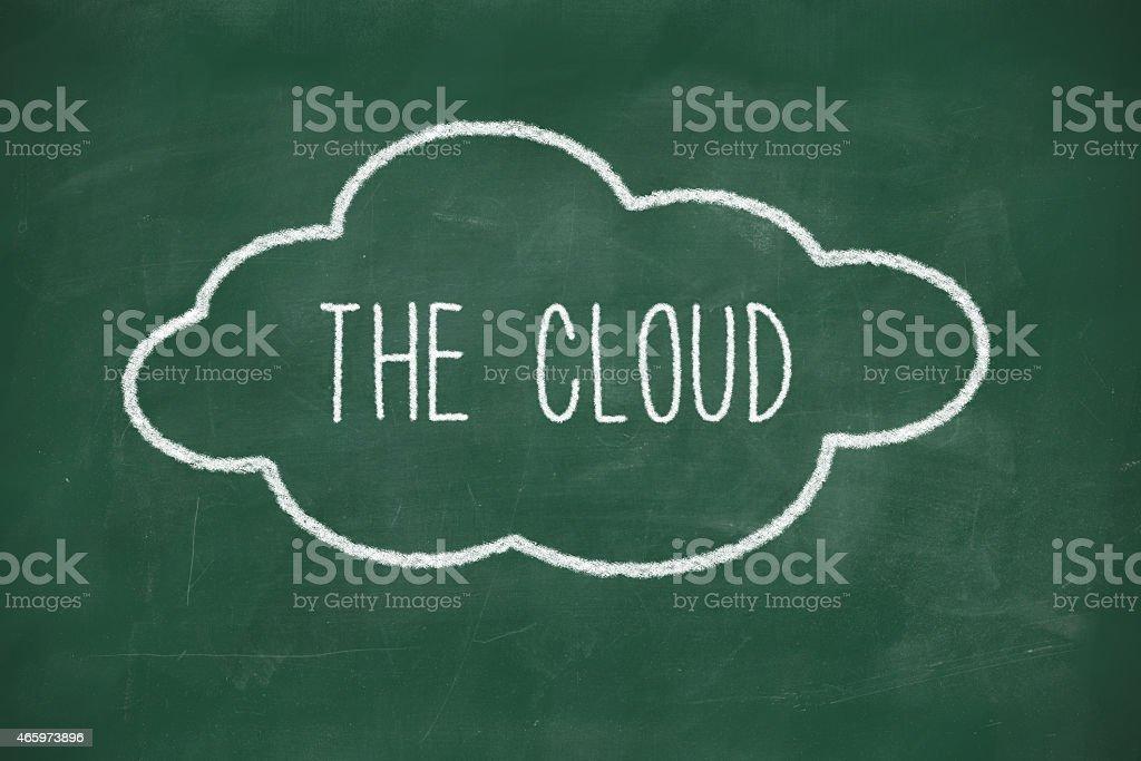 The cloud handwritten on blackboard stock photo