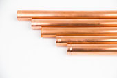 The copper pipes