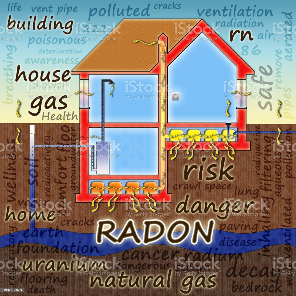 The danger of radon gas in our homes - concept illustration vector art illustration