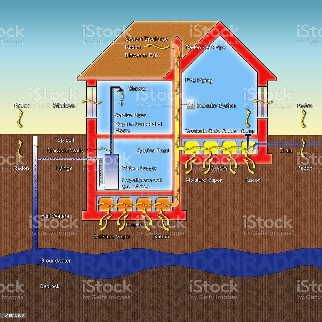 The danger of radon gas in our homes vector art illustration