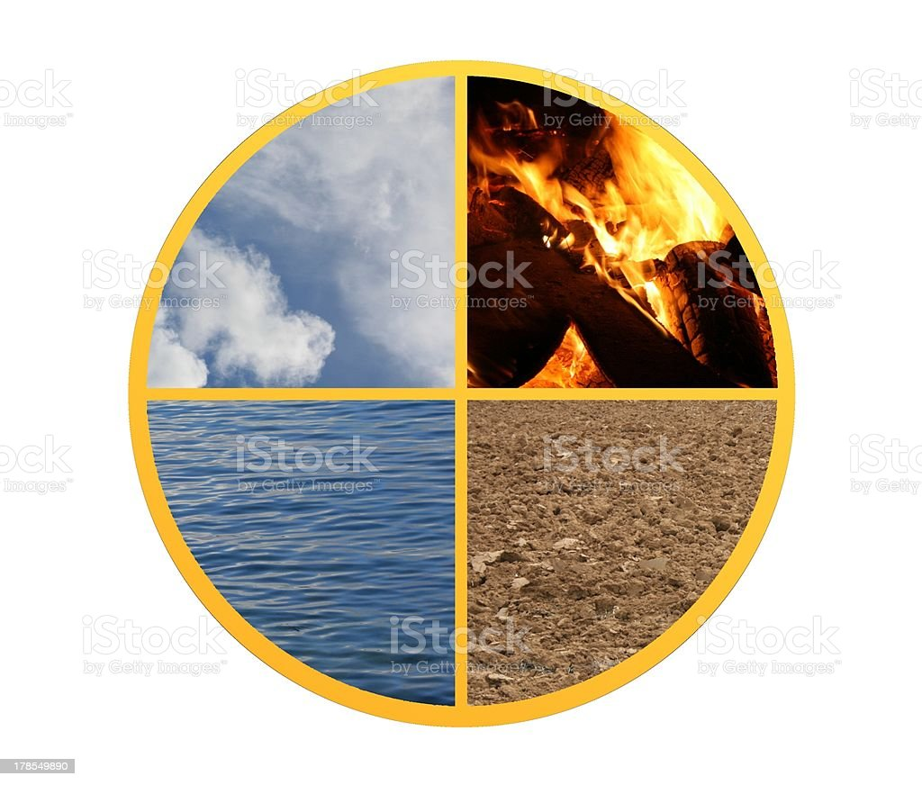 the four elements stock photo
