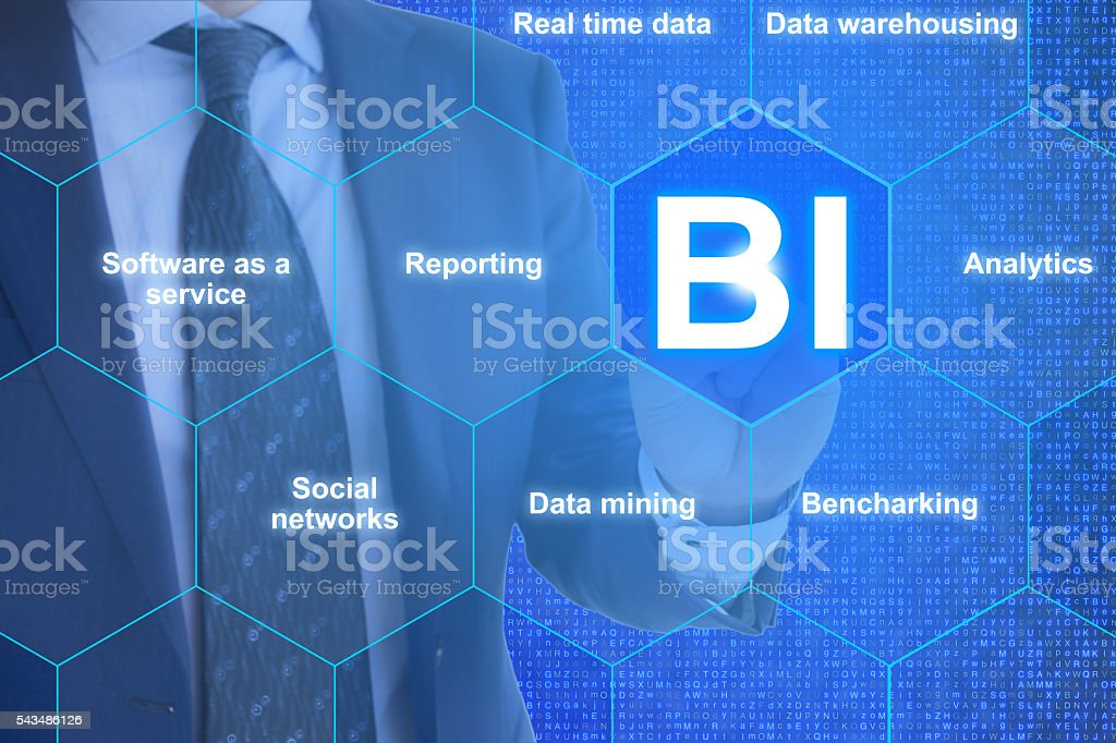 The future of business intelligence stock photo