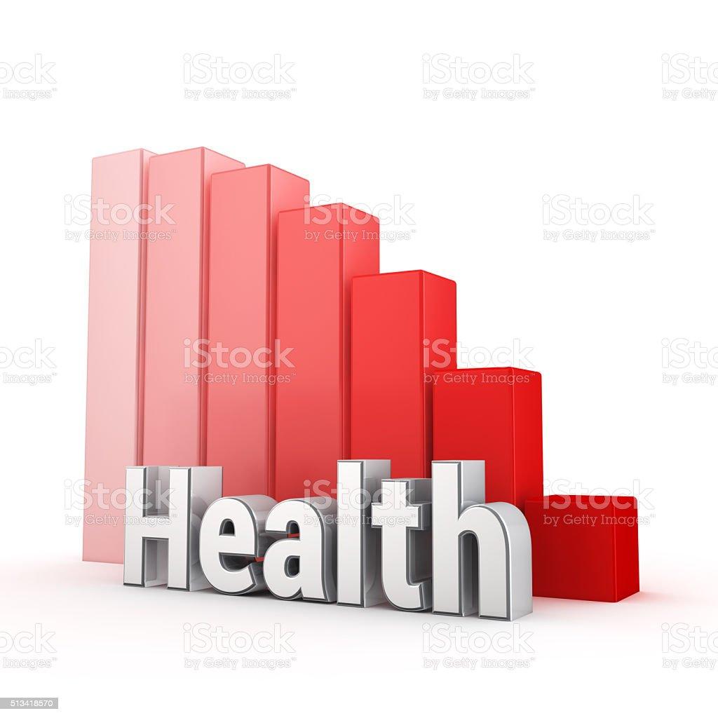 The nation's health deteriorates stock photo