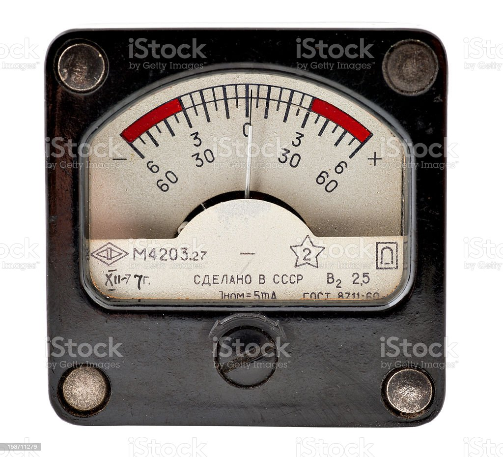 The old measuring device stock photo