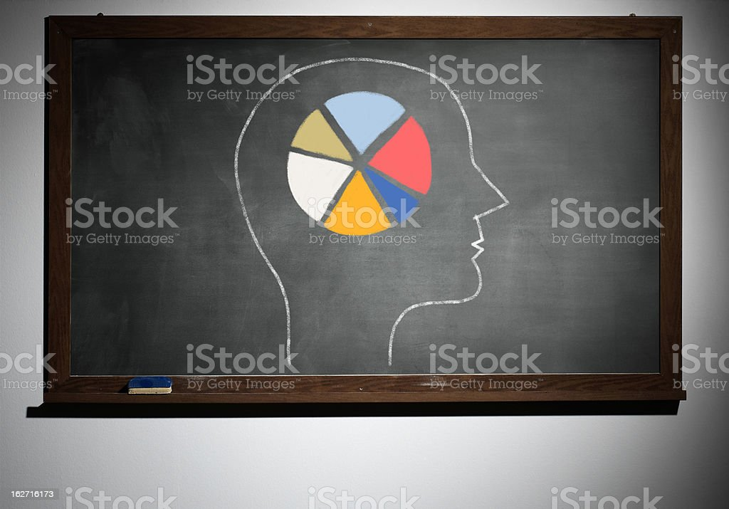 The school board and chalk-drawn brain graph with colorful chart royalty-free stock photo