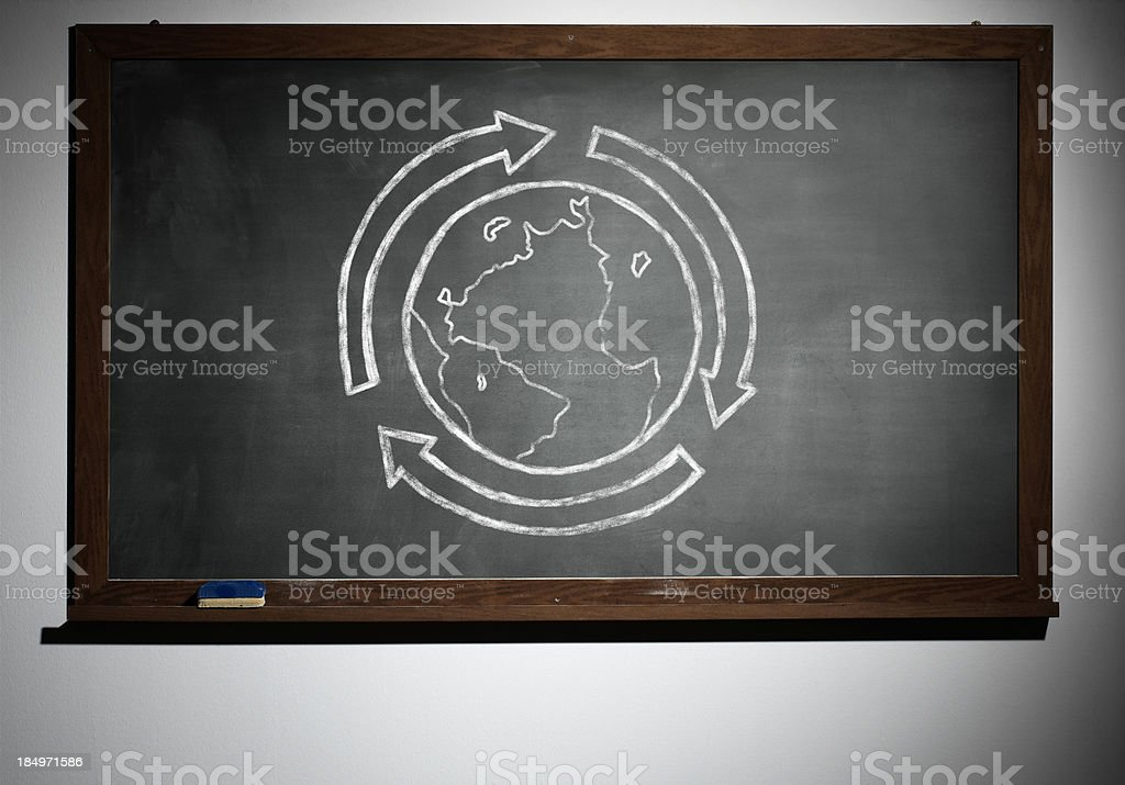 The school board and chalk-drawn world safe royalty-free stock photo