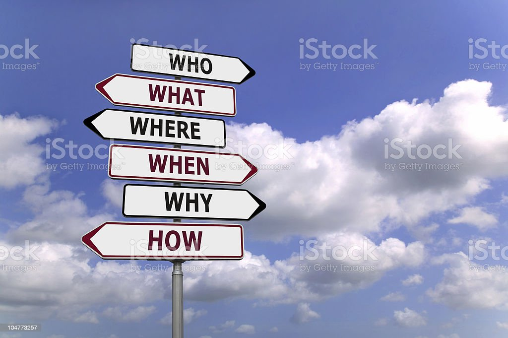 The six Ws signpost stock photo