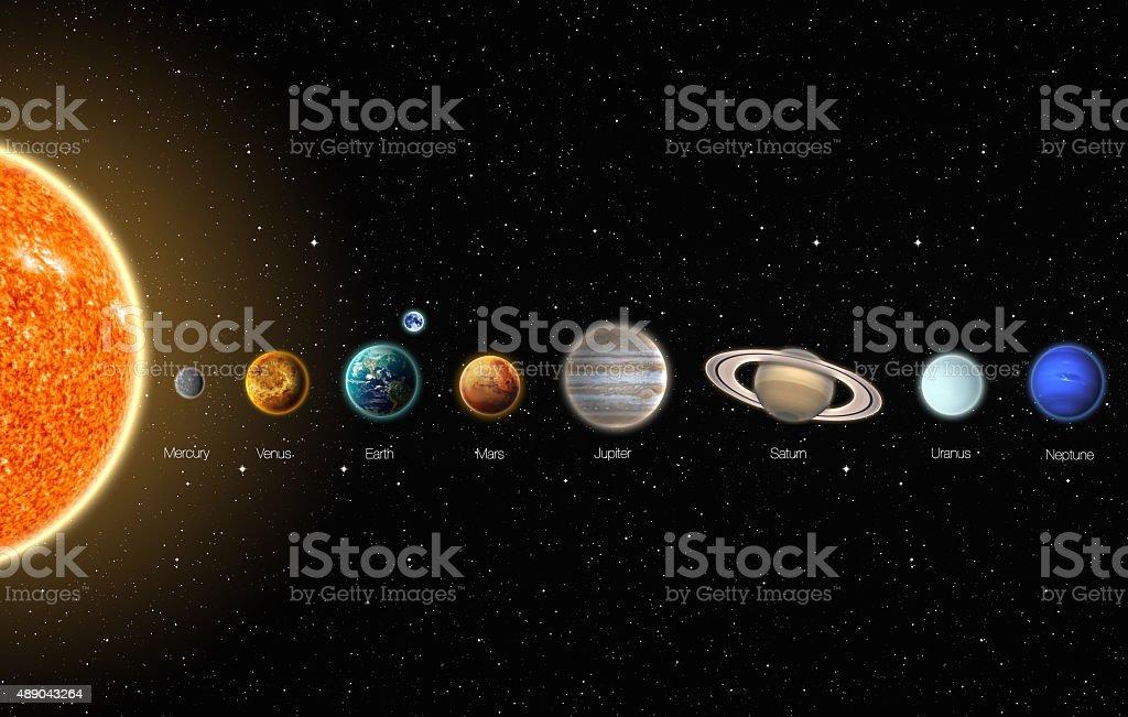 The Solar System stock photo