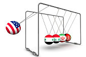 The United States as a destabilizing factor in geopolitics. The concept