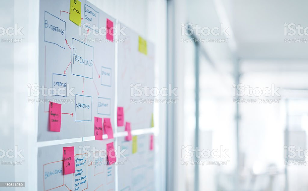 The wall of ideas stock photo