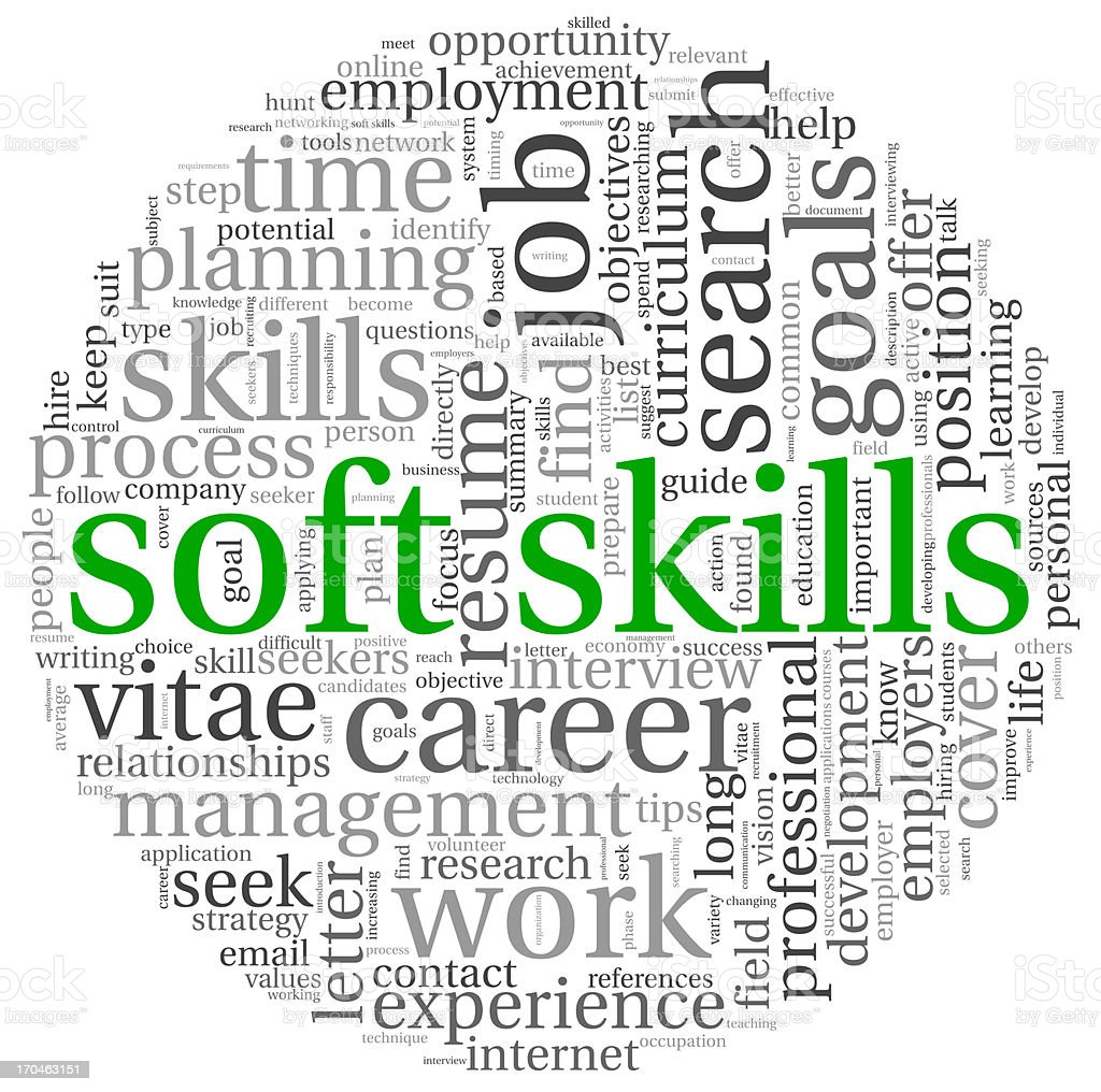 The word soft skills surrounded by business-related words stock photo