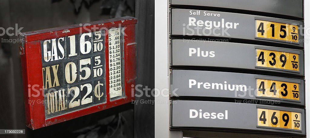 GAS - Then and 2008 stock photo