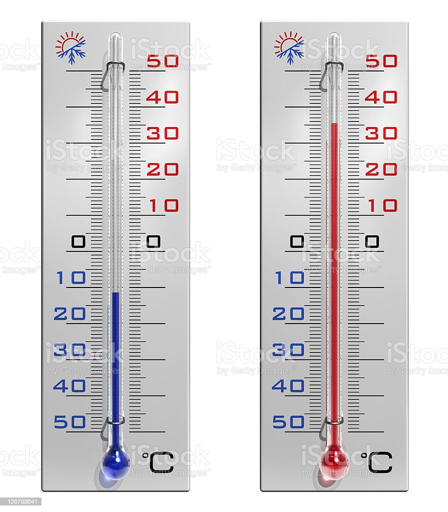 Thermometer changes colors for temps above and below zero royalty-free stock photo