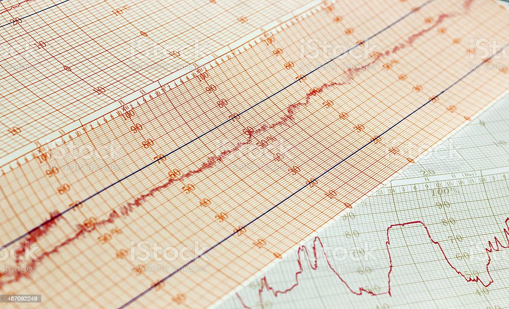 thermometer record graph stock photo