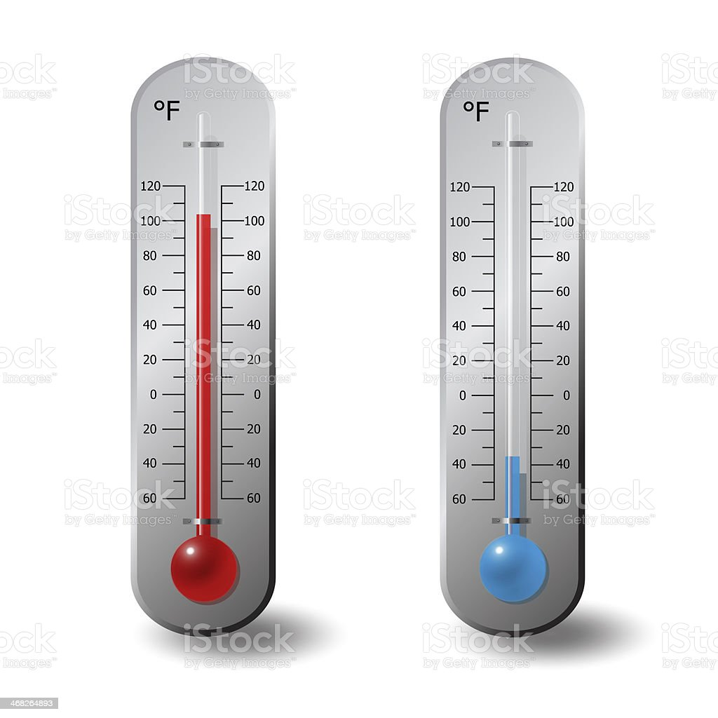 thermometers Fahrenheit red blue degree set stock photo