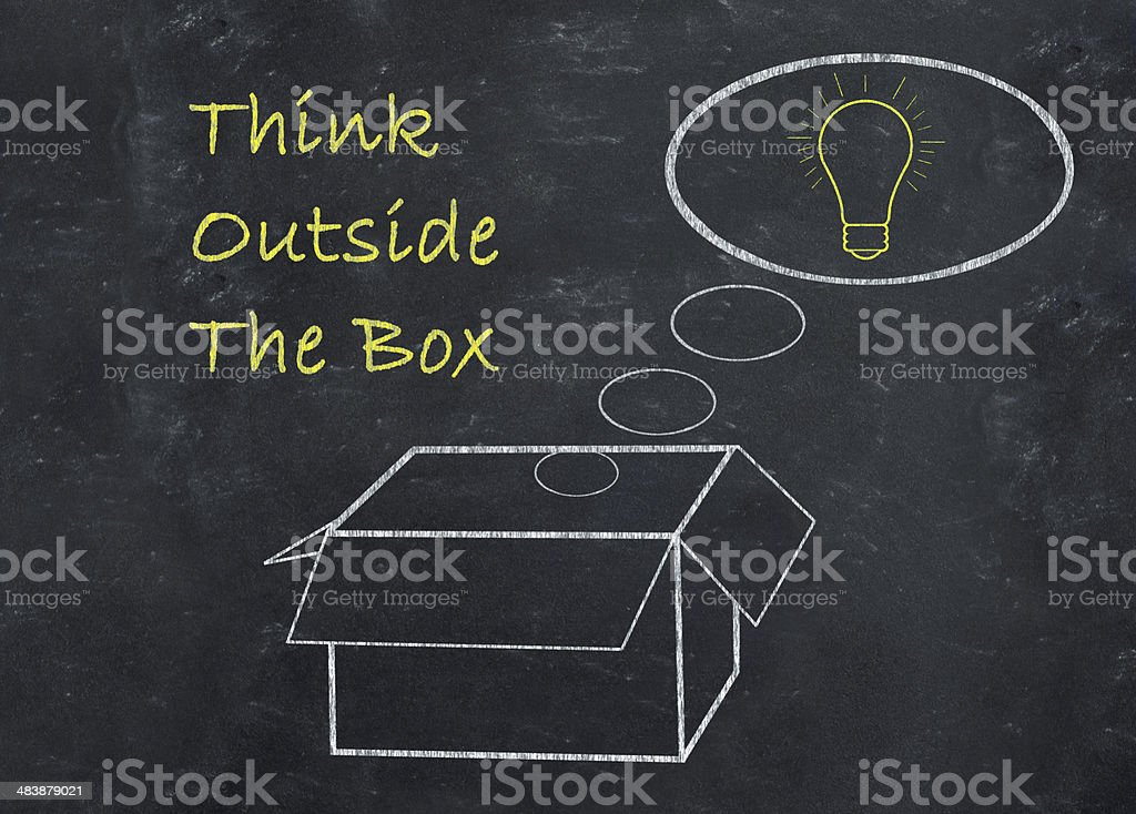 Think outside the box concept drawn on chalkboard royalty-free stock photo