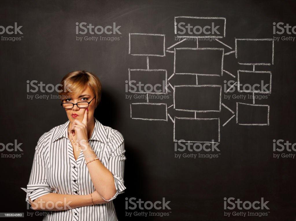 Thinking Businesswomen and a Flow Chart royalty-free stock photo